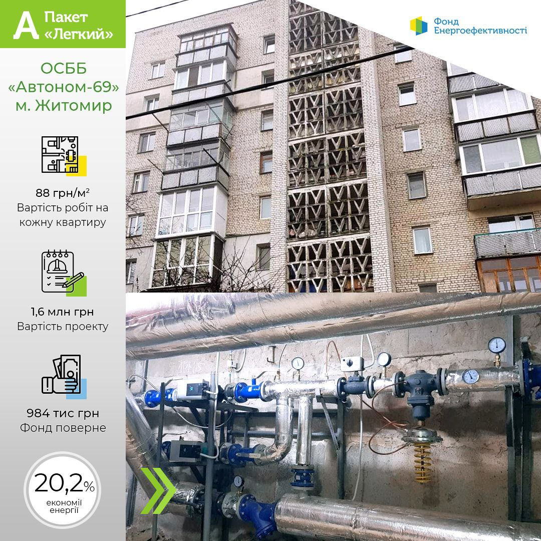 """Жителі багатоповерхівки у Житомирі модернізували систему опалення завдяки програмі """"Енергодім"""""""